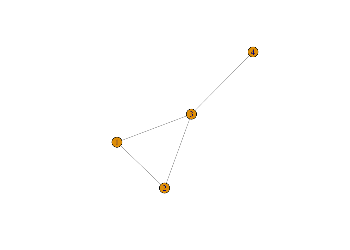 A simple network, g1